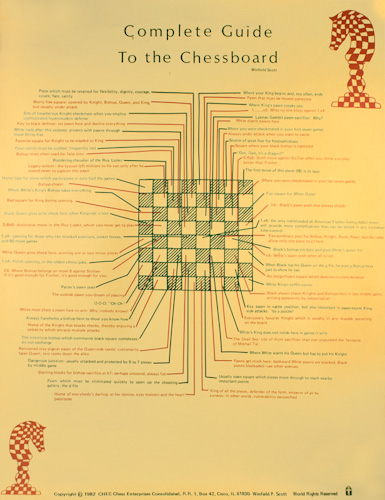 """""""Complete Guide to the Chessboard"""" Winfield P. Scott."""
